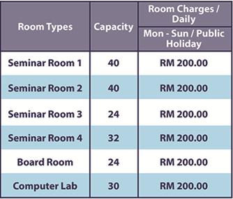 Utm Study Room Booking